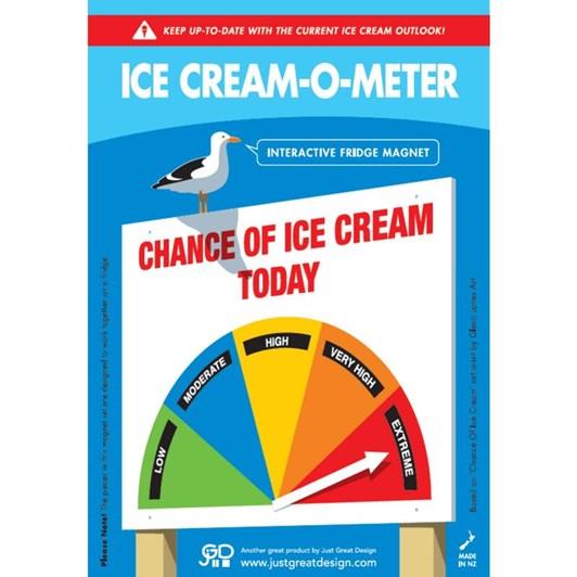 Just Great Design Ice Cream O-Meter