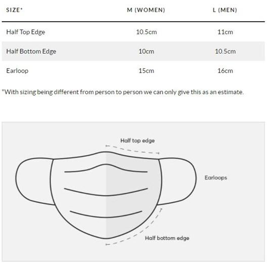 Untouched World Nanoknit Face Mask